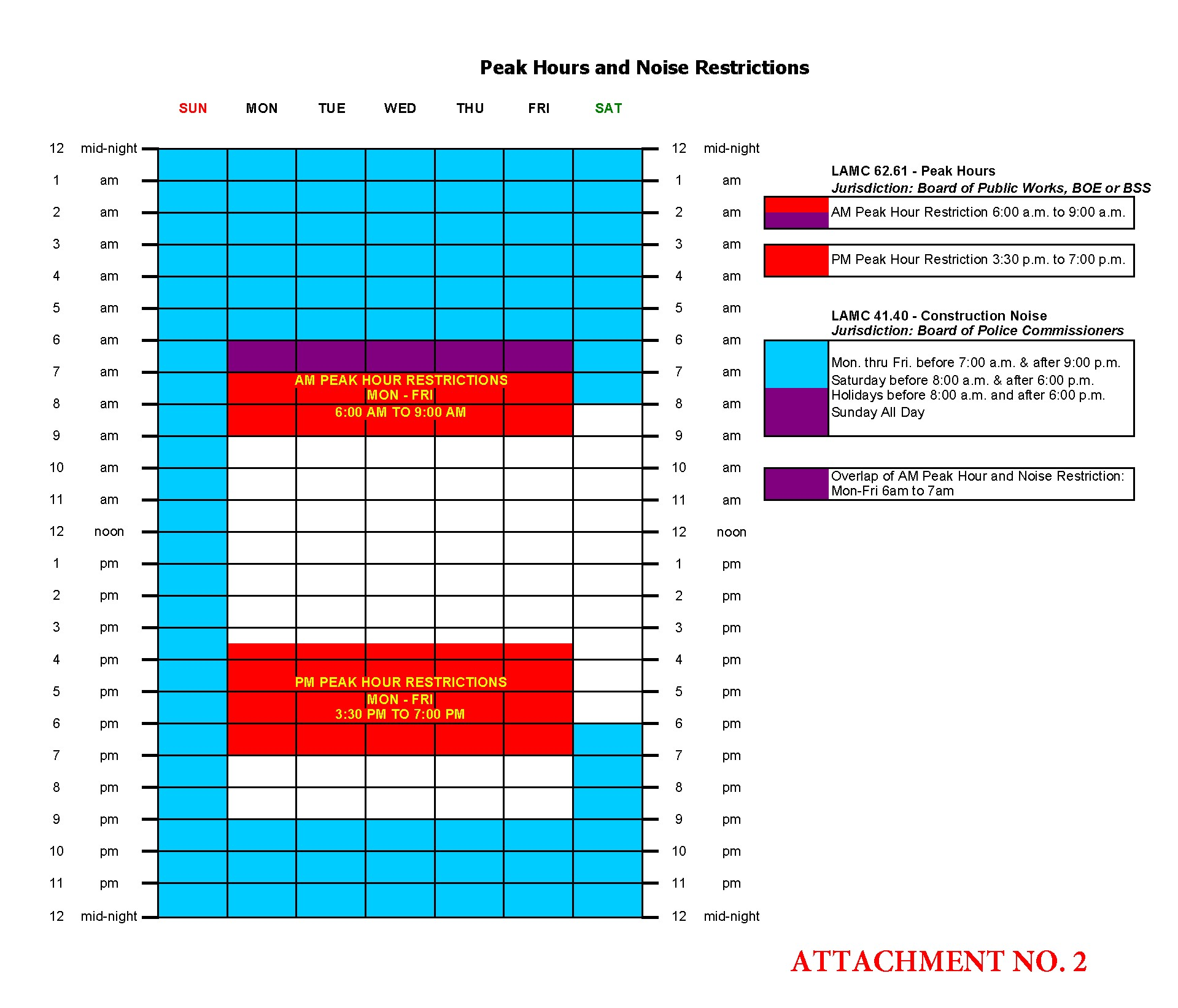 Picture of a Peak Hour and Noise Restriction hour chart